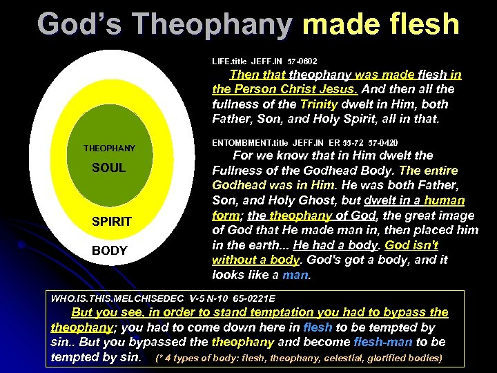 God's Theophany made flesh LIFE. title JEFF. IN 57 -0602 Then that theophany was