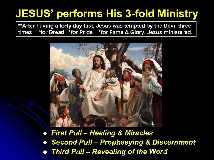 JESUS' performs His 3 -fold Ministry **After having a forty day fast, Jesus was