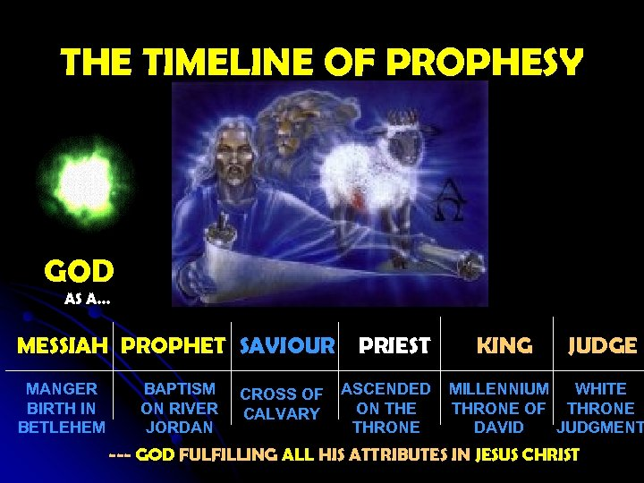 THE TIMELINE OF PROPHESY GOD AS A… MESSIAH PROPHET SAVIOUR MANGER BIRTH IN BETLEHEM