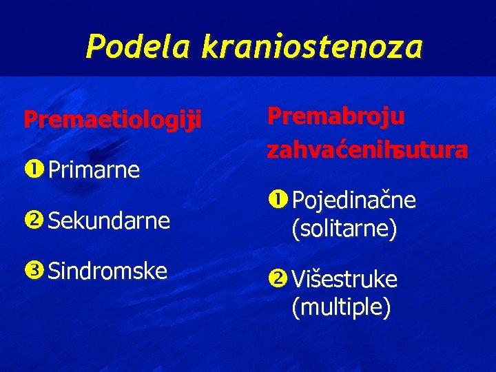 Podela kraniostenoza Premaetiologiji : Primarne Sekundarne Sindromske Premabroju zahvaćenih sutura : Pojedinačne (solitarne) Višestruke