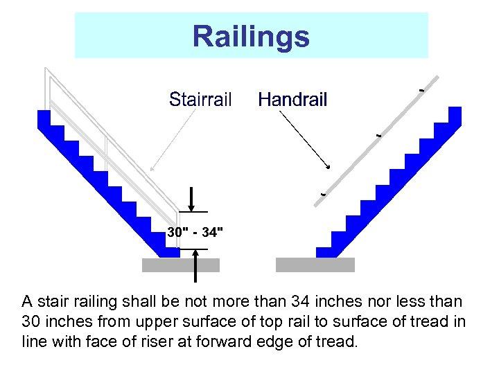 Railings 30