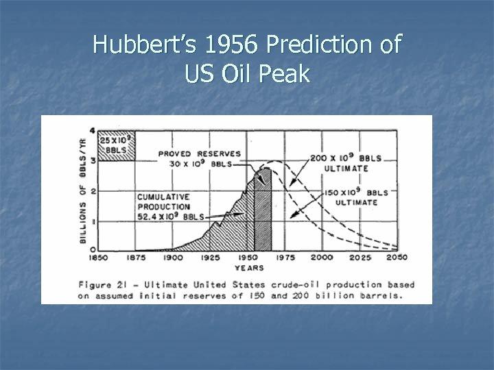 Hubbert's 1956 Prediction of US Oil Peak