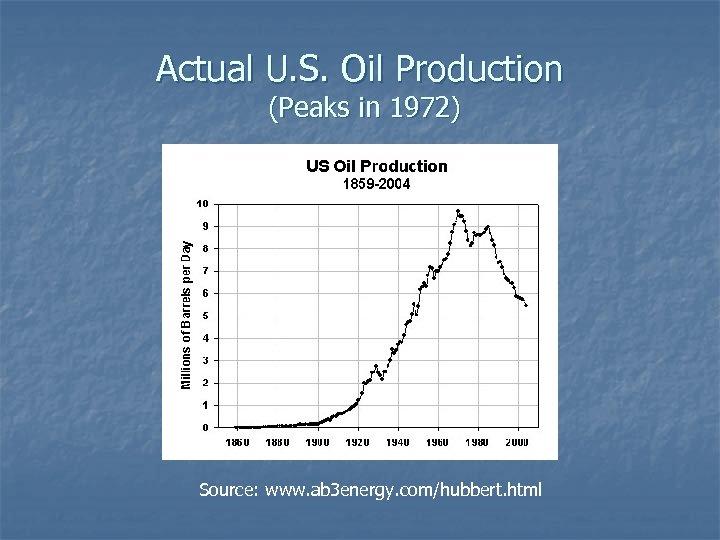 Actual U. S. Oil Production (Peaks in 1972) Source: www. ab 3 energy. com/hubbert.