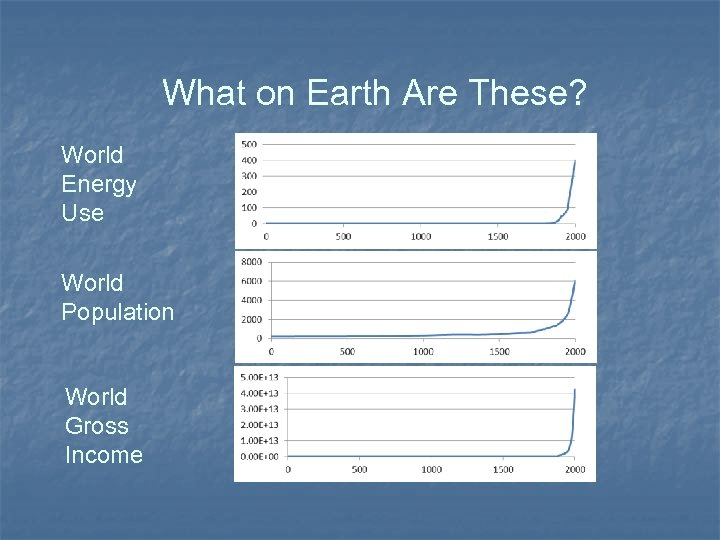 What on Earth Are These? World Energy Use World Population World Gross Income
