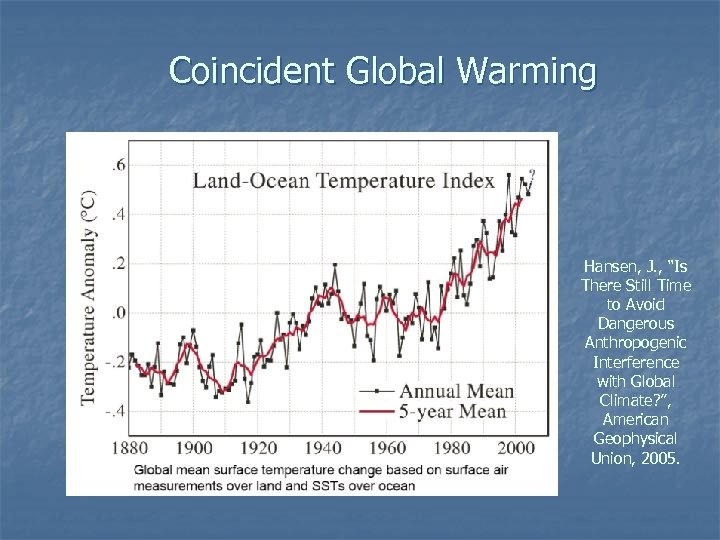 """Coincident Global Warming Hansen, J. , """"Is There Still Time to Avoid Dangerous Anthropogenic"""