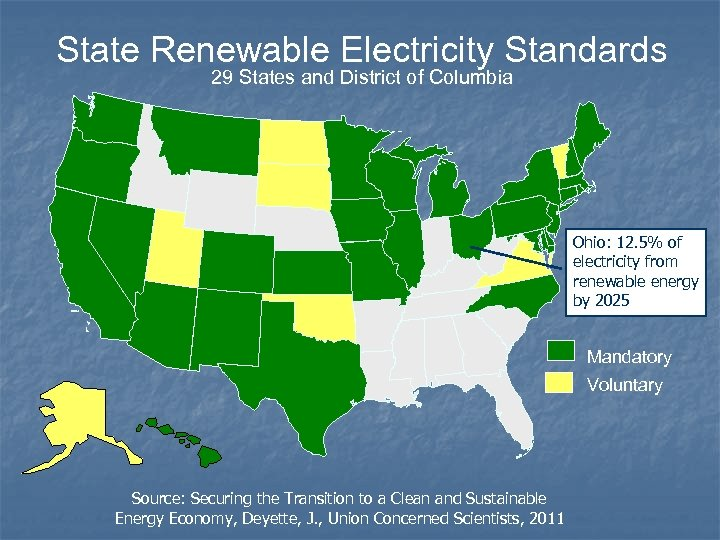 State Renewable Electricity Standards 29 States and District of Columbia Ohio: 12. 5% of