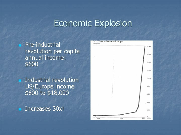 Economic Explosion n Pre-industrial revolution per capita annual income: $600 Industrial revolution US/Europe income