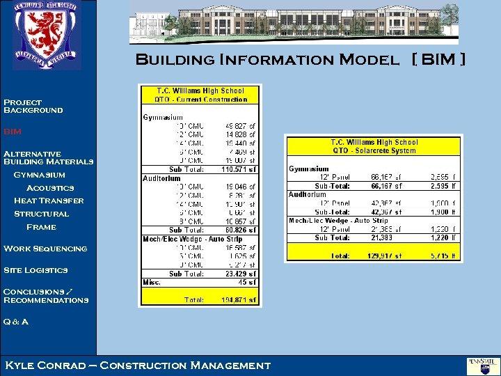 Building Information Model [ BIM ] Project Background BIM Alternative Building Materials Gymnasium Acoustics