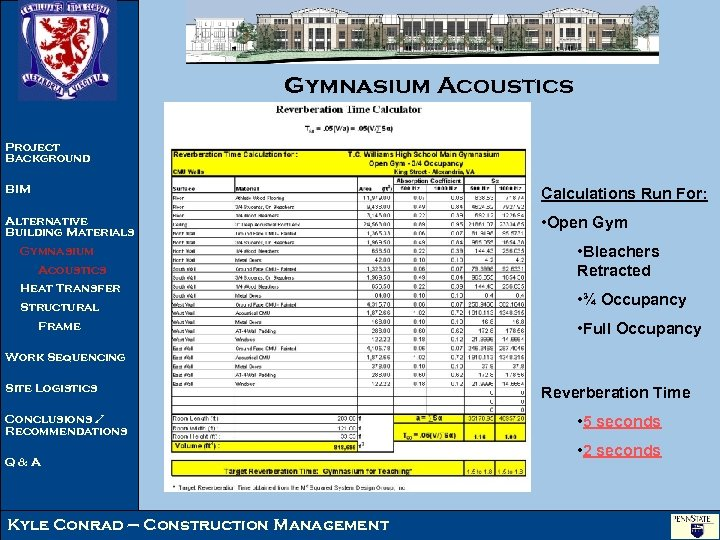 Gymnasium Acoustics Project Background BIM Calculations Run For: Alternative Building Materials • Open Gymnasium