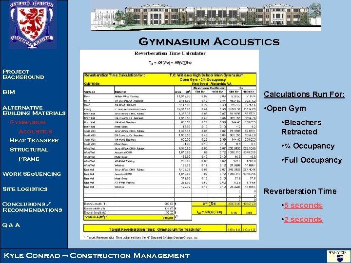 Gymnasium Acoustics Project Background BIM Calculations Run For: Alternative Building Materials • Open Gymnasium