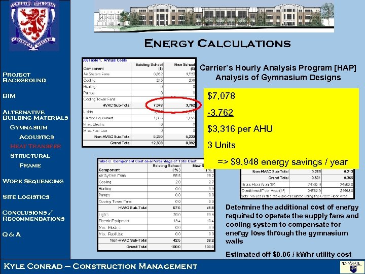 Energy Calculations Project Background Carrier's Hourly Analysis Program [HAP] Analysis of Gymnasium Designs BIM