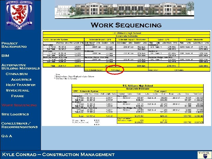 Work Sequencing Project Background BIM Alternative Building Materials Gymnasium Acoustics Heat Transfer Structural Frame
