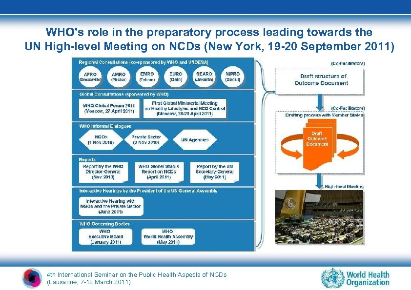WHO's role in the preparatory process leading towards the UN High-level Meeting on NCDs