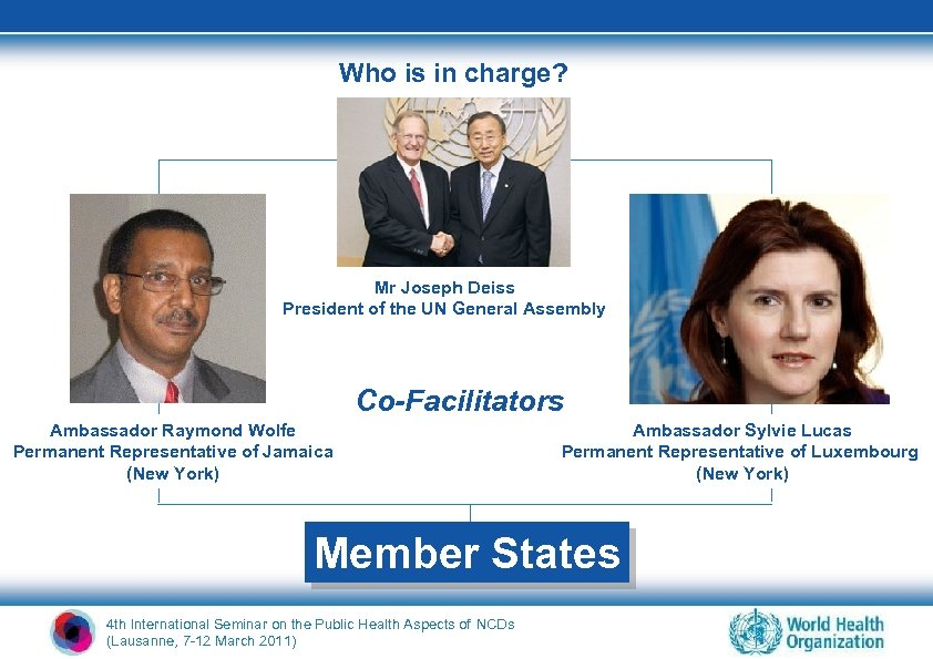 Who is in charge? Mr Joseph Deiss President of the UN General Assembly Co-Facilitators