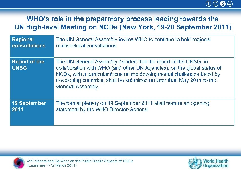 WHO's role in the preparatory process leading towards the UN High-level Meeting on