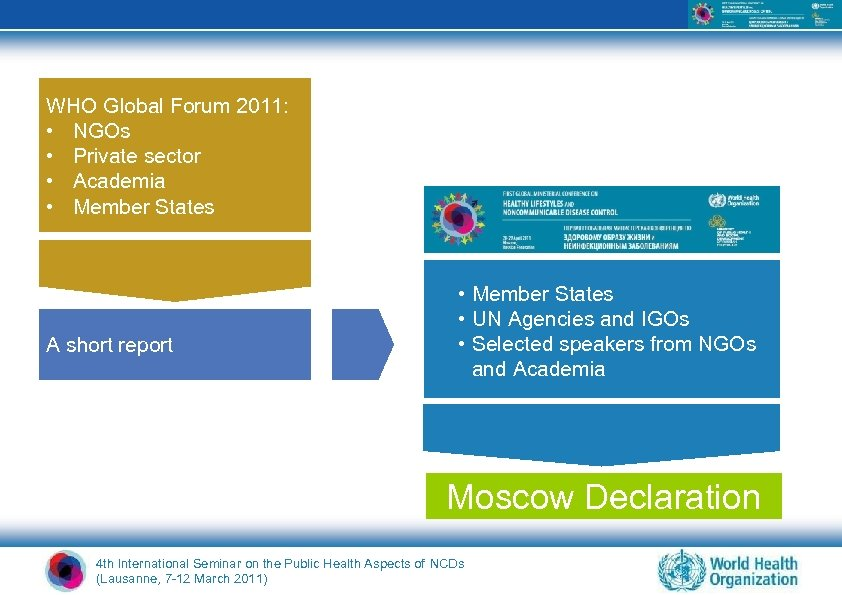 WHO Global Forum 2011: • NGOs • Private sector • Academia • Member States