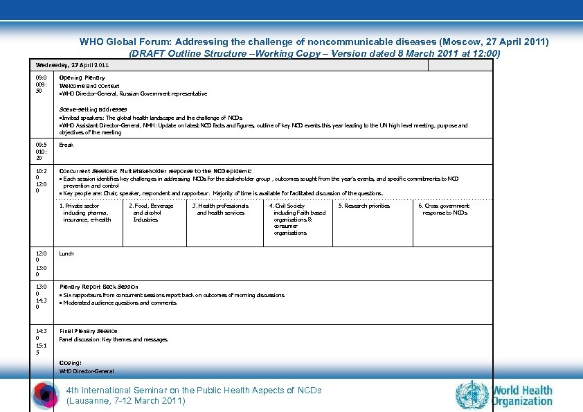 WHO Global Forum: Addressing the challenge of noncommunicable diseases (Moscow, 27 April 2011) (DRAFT