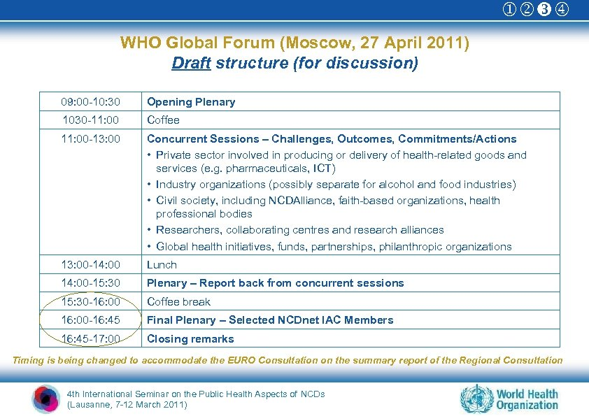 WHO Global Forum (Moscow, 27 April 2011) Draft structure (for discussion) 09: 00