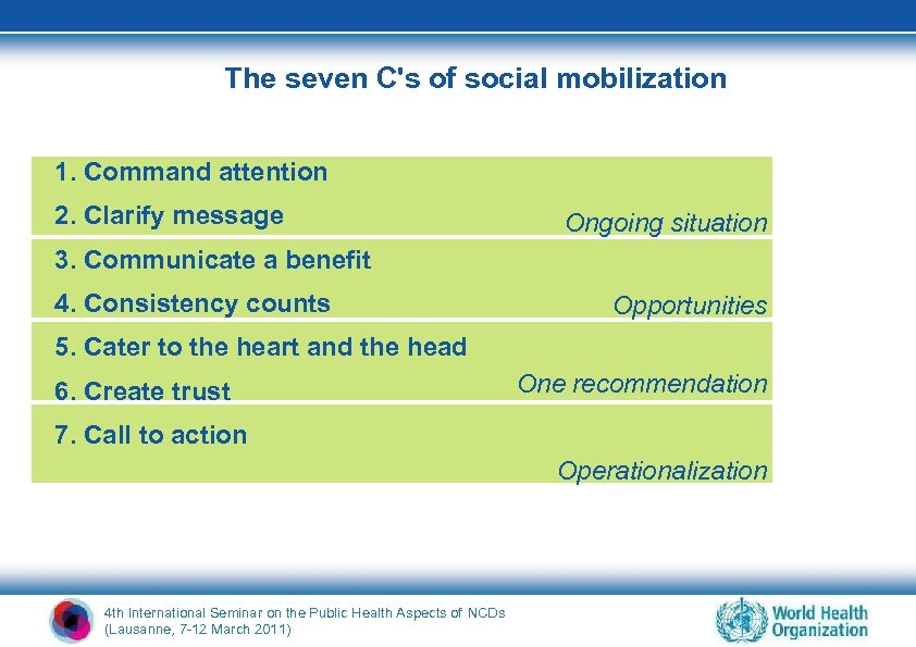 The seven C's of social mobilization 1. Command attention 2. Clarify message Ongoing situation