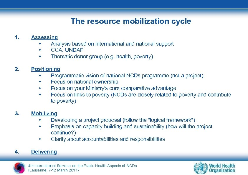 The resource mobilization cycle 1. Assessing • Analysis based on international and national support