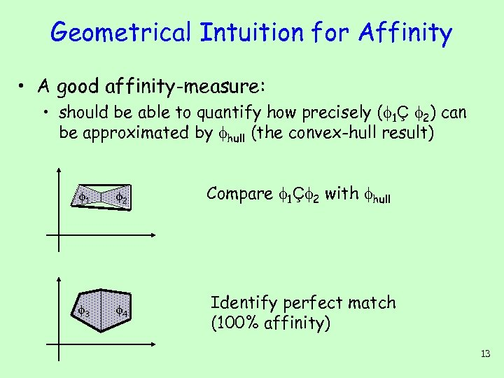 Geometrical Intuition for Affinity • A good affinity-measure: • should be able to quantify
