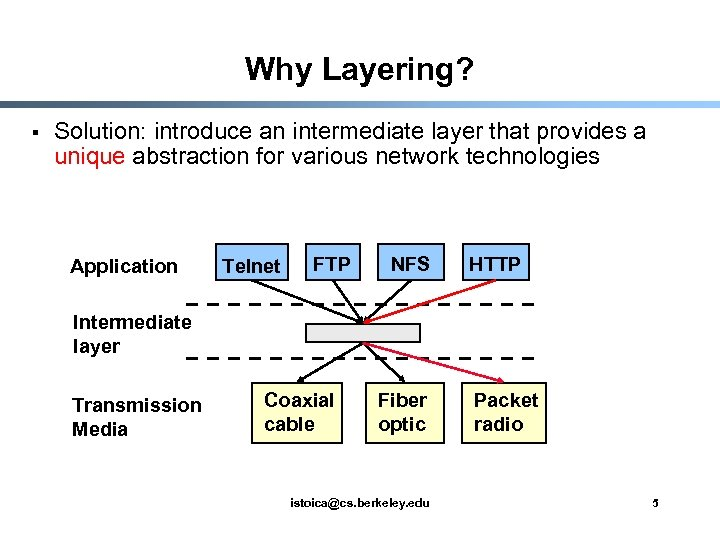 Why Layering? § Solution: introduce an intermediate layer that provides a unique abstraction for
