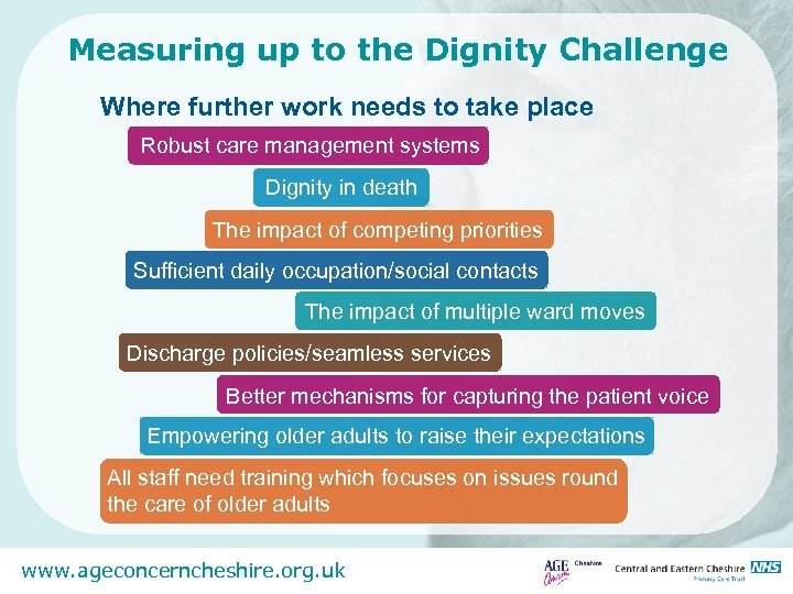Measuring up to the Dignity Challenge Where further work needs to take place Robust