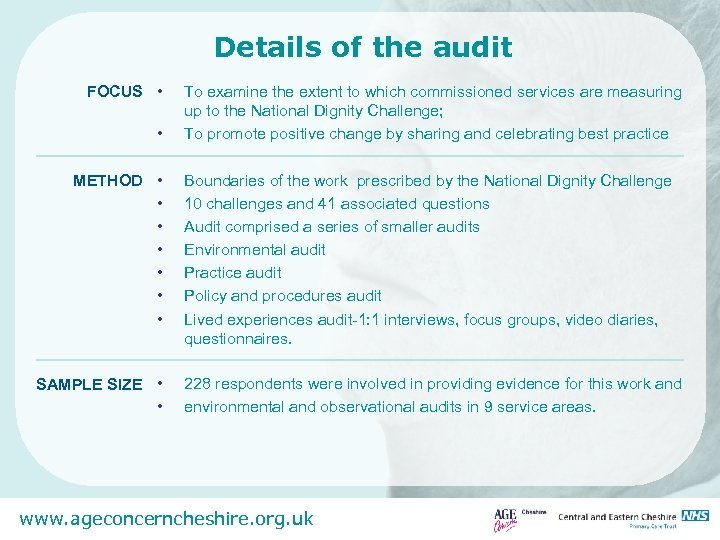 Details of the audit FOCUS • • METHOD • • SAMPLE SIZE • •