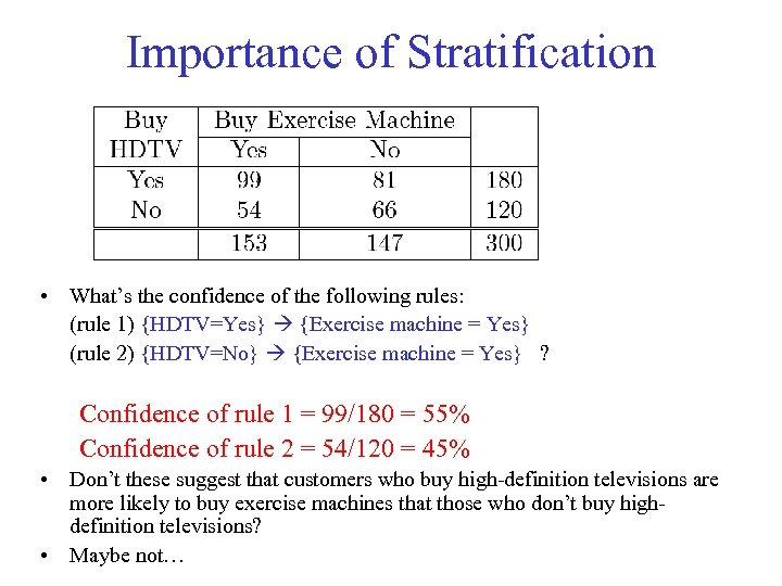 Importance of Stratification • What's the confidence of the following rules: (rule 1) {HDTV=Yes}