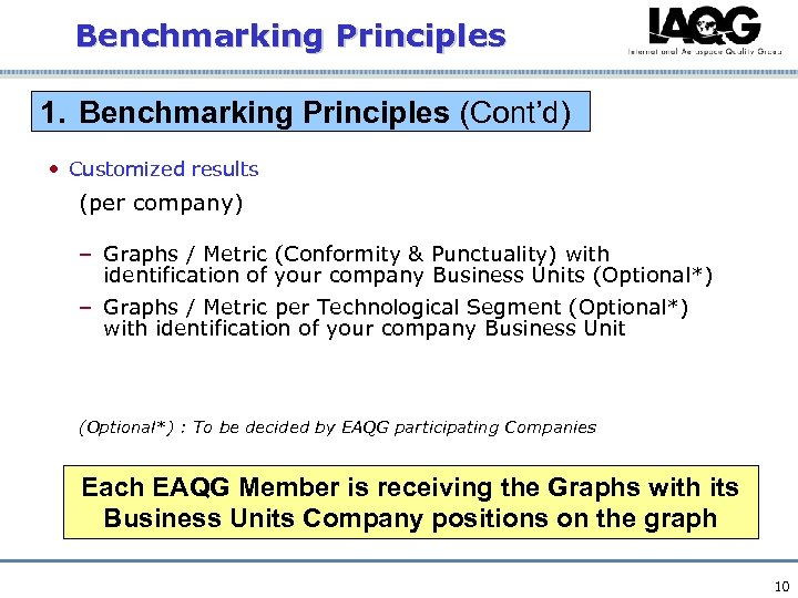 Benchmarking Principles 1. Benchmarking Principles (Cont'd) • Customized results (per company) – Graphs /