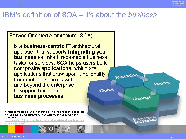 IBM's definition of SOA – it's about the business Service Oriented Architecture (SOA) is
