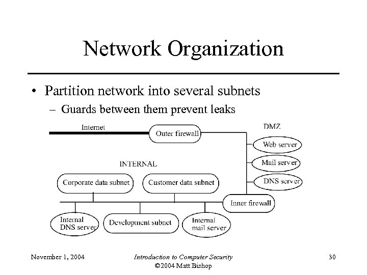 Network Organization • Partition network into several subnets – Guards between them prevent leaks