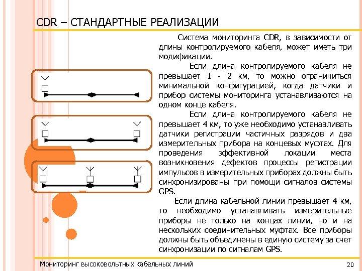 CDR – СТАНДАРТНЫЕ РЕАЛИЗАЦИИ Система мониторинга CDR, в зависимости от длины контролируемого кабеля, может