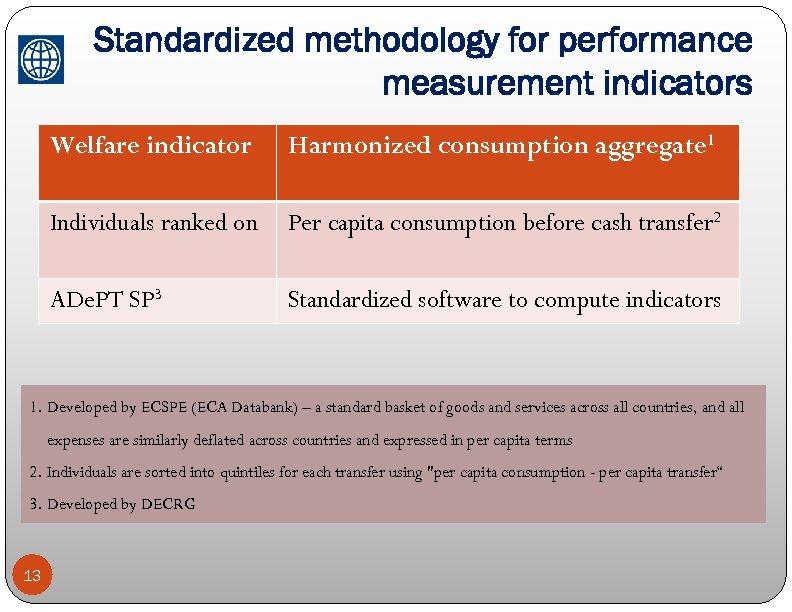 Standardized methodology for performance measurement indicators Welfare indicator Harmonized consumption aggregate 1 Individuals ranked