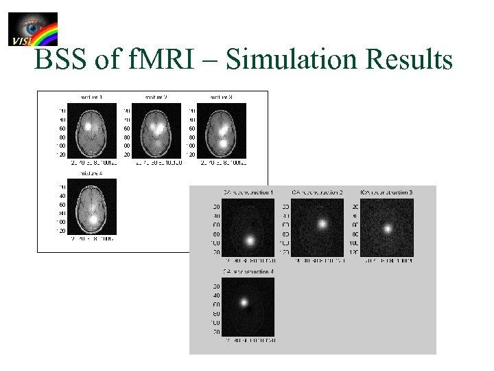 BSS of f. MRI – Simulation Results