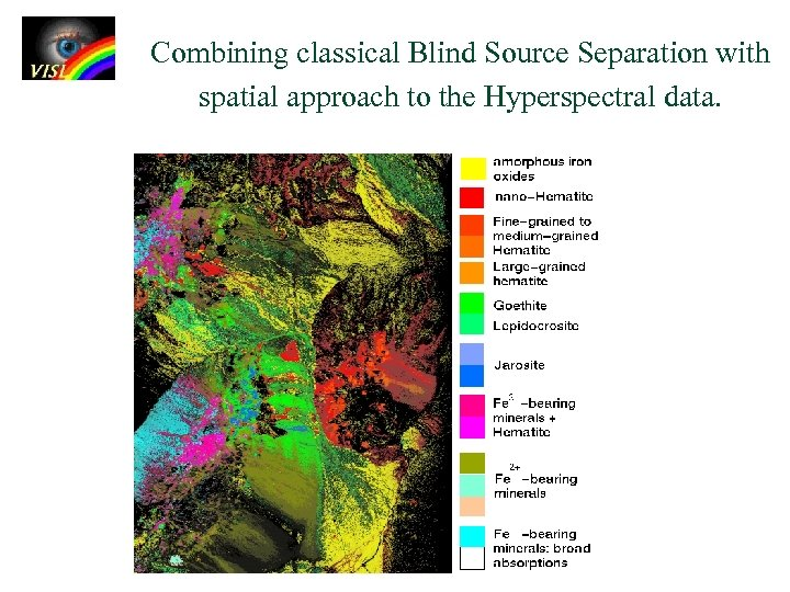 Combining classical Blind Source Separation with spatial approach to the Hyperspectral data.