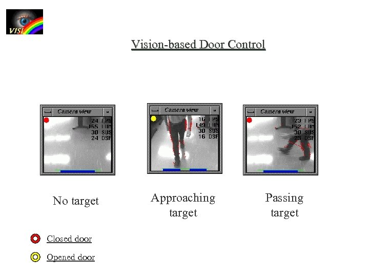 Vision-based Door Control No target Closed door Opened door Approaching target Passing target
