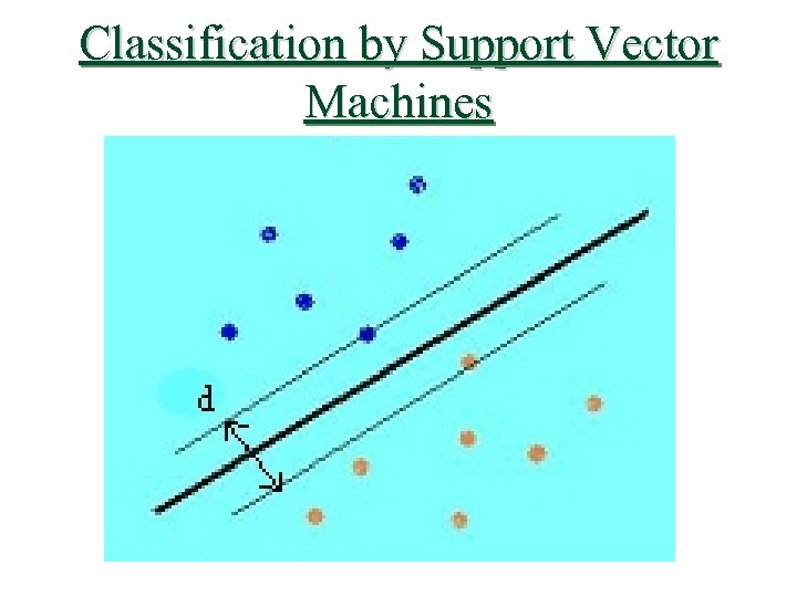 Classification by Support Vector Machines