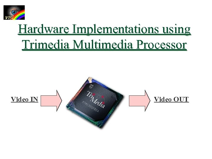 Hardware Implementations using Trimedia Multimedia Processor Video IN Video OUT