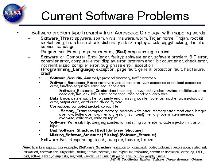 Current Software Problems • Software problem type hierarchy from Aerospace Ontology, with mapping words