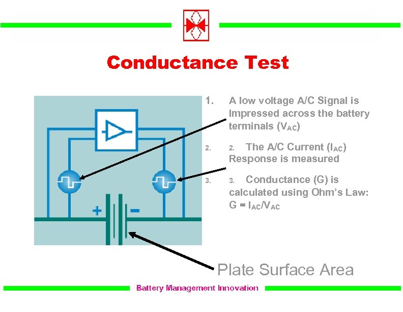 Conductance Test 1. A low voltage A/C Signal is Impressed across the battery terminals