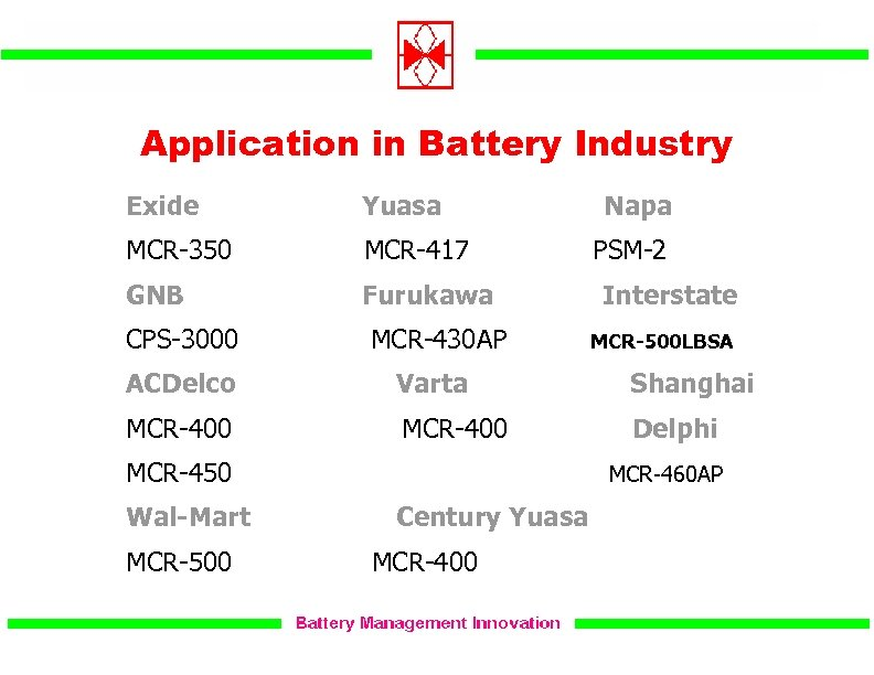 Application in Battery Industry Exide Yuasa MCR-350 MCR-417 GNB Furukawa Napa PSM-2 Interstate CPS-3000