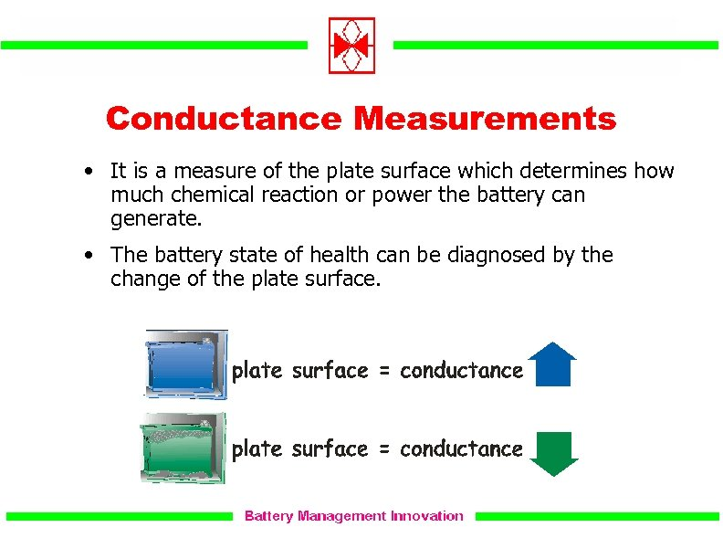 Conductance Measurements • It is a measure of the plate surface which determines how