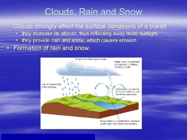 Clouds, Rain and Snow § Clouds strongly affect the surface conditions of a planet