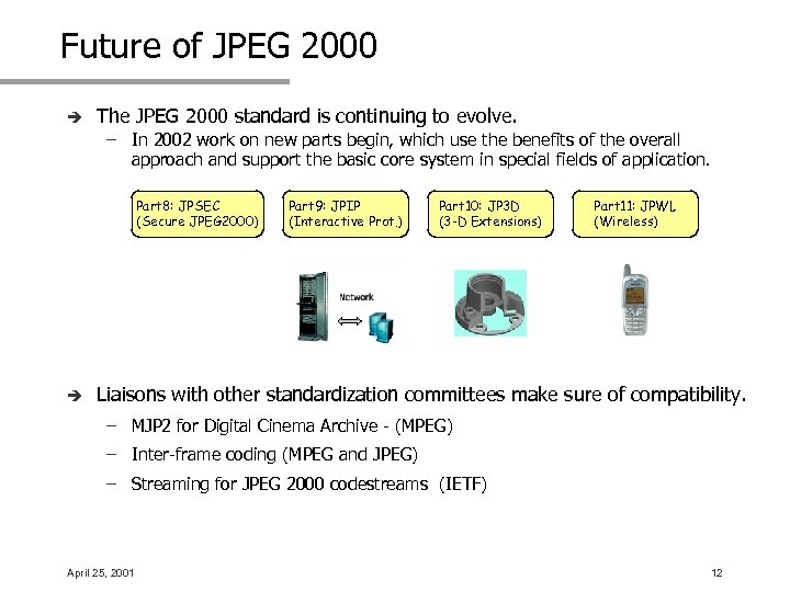 Future of JPEG 2000 è The JPEG 2000 standard is continuing to evolve. –