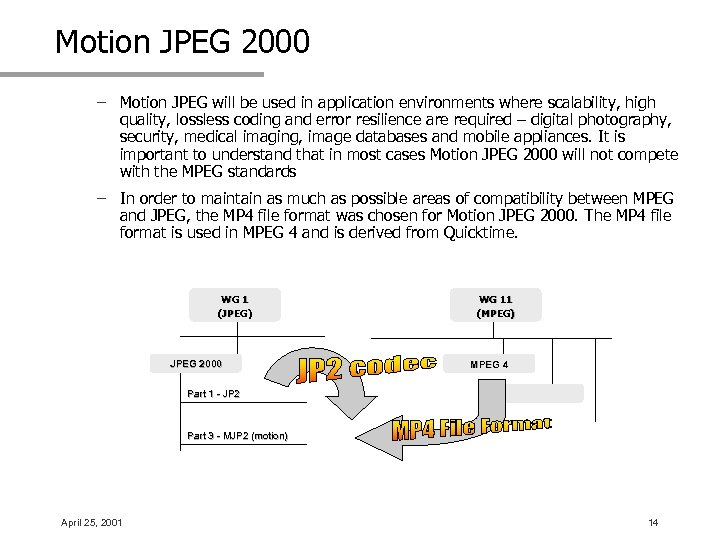 Motion JPEG 2000 – Motion JPEG will be used in application environments where scalability,