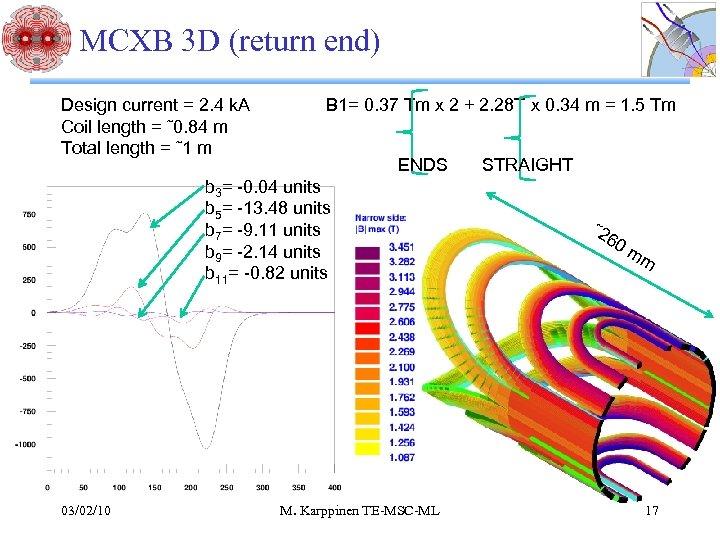 MCXB 3 D (return end) Design current = 2. 4 k. A Coil length