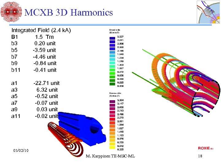 MCXB 3 D Harmonics Integrated Field (2. 4 k. A) B 1 1. 5
