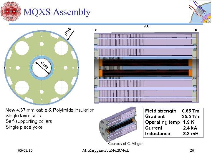 MQXS Assembly Ø 5 70 900 Ø 14 0 New 4. 37 mm cable
