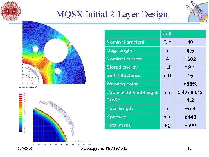 MQSX Initial 2 -Layer Design Unit Nominal gradient T/m 40 Mag. length m 0.